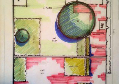 landelijke tuin ontwerp doorkijk